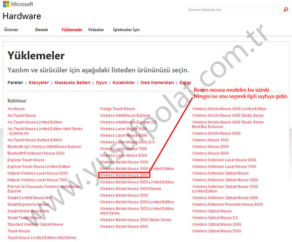 Microsoft HID Non-User Input Data Filter Windows 8.1 Driver İndir