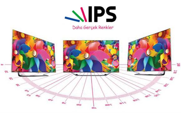 IPS panel nedir? IPS panel nasıl çalışır?